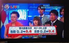 上田さんの結果
